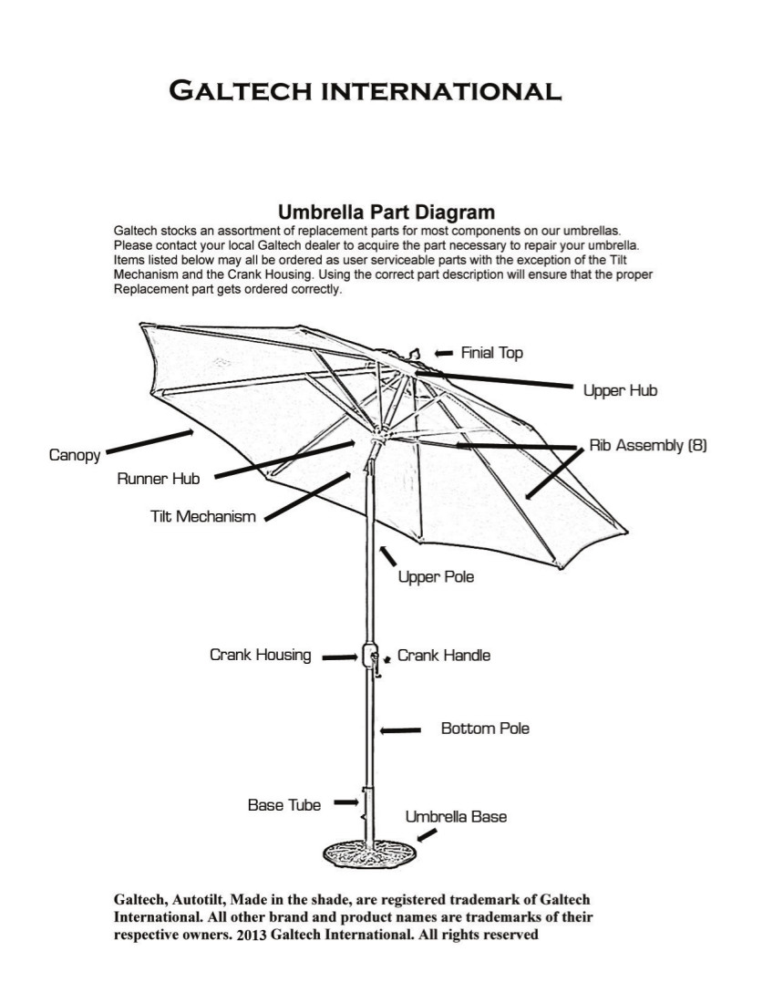 Umbrella Parts Diagram Patio Umbrella Repair